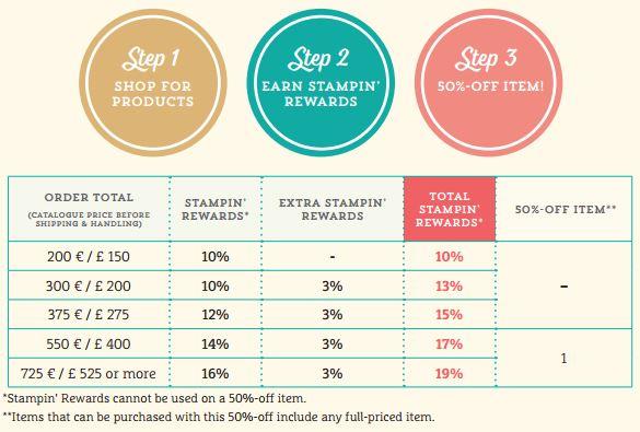 extra stampin rewards - 2